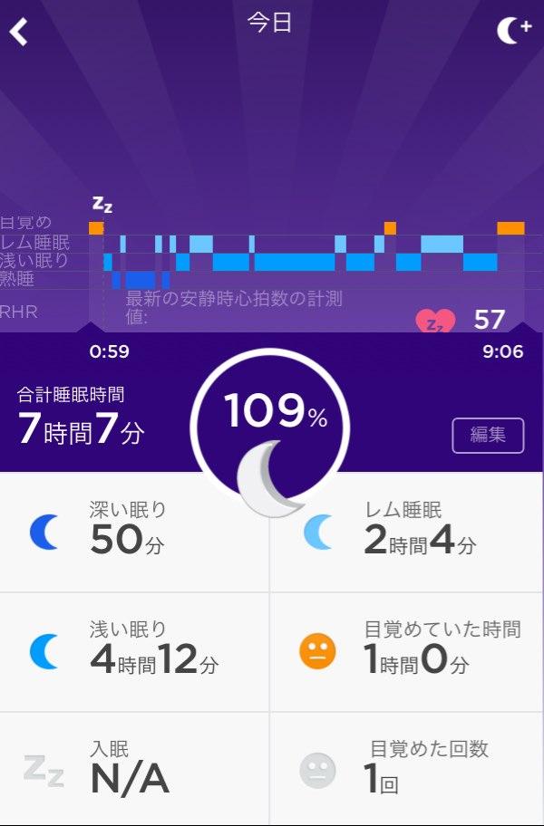 UP3睡眠測定